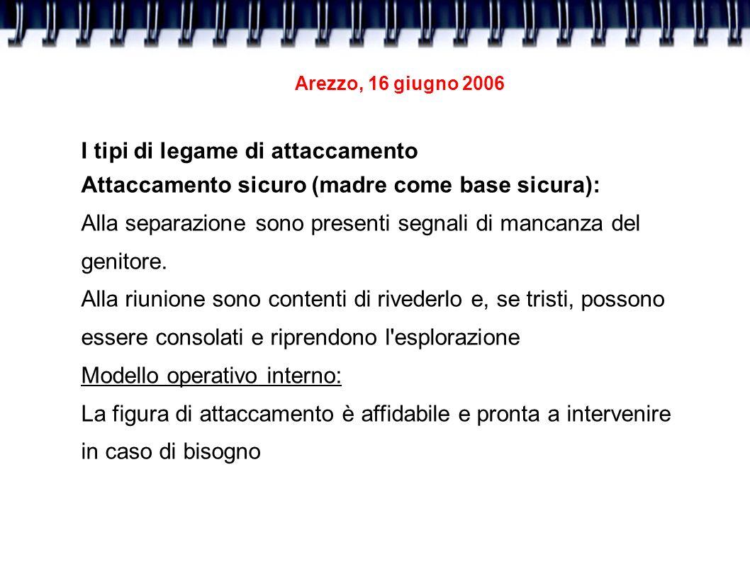 Arezzo, 16 giugno 2006 I tipi di legame di attaccamento Attaccamento sicuro (madre come base sicura): Alla separazione sono presenti segnali di mancan
