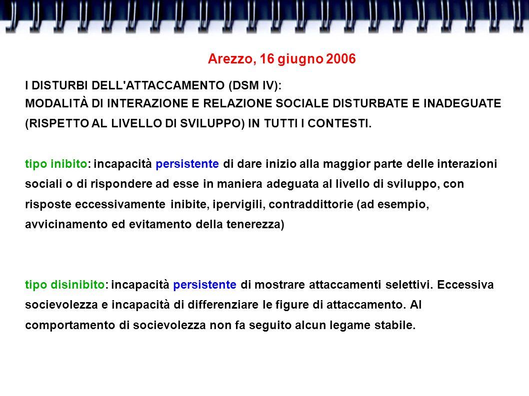 Arezzo, 16 giugno 2006 I DISTURBI DELL'ATTACCAMENTO (DSM IV): MODALITÀ DI INTERAZIONE E RELAZIONE SOCIALE DISTURBATE E INADEGUATE (RISPETTO AL LIVELLO