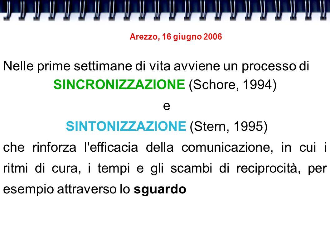 Arezzo, 16 giugno 2006 Nelle prime settimane di vita avviene un processo di SINCRONIZZAZIONE (Schore, 1994) e SINTONIZZAZIONE (Stern, 1995) che rinfor