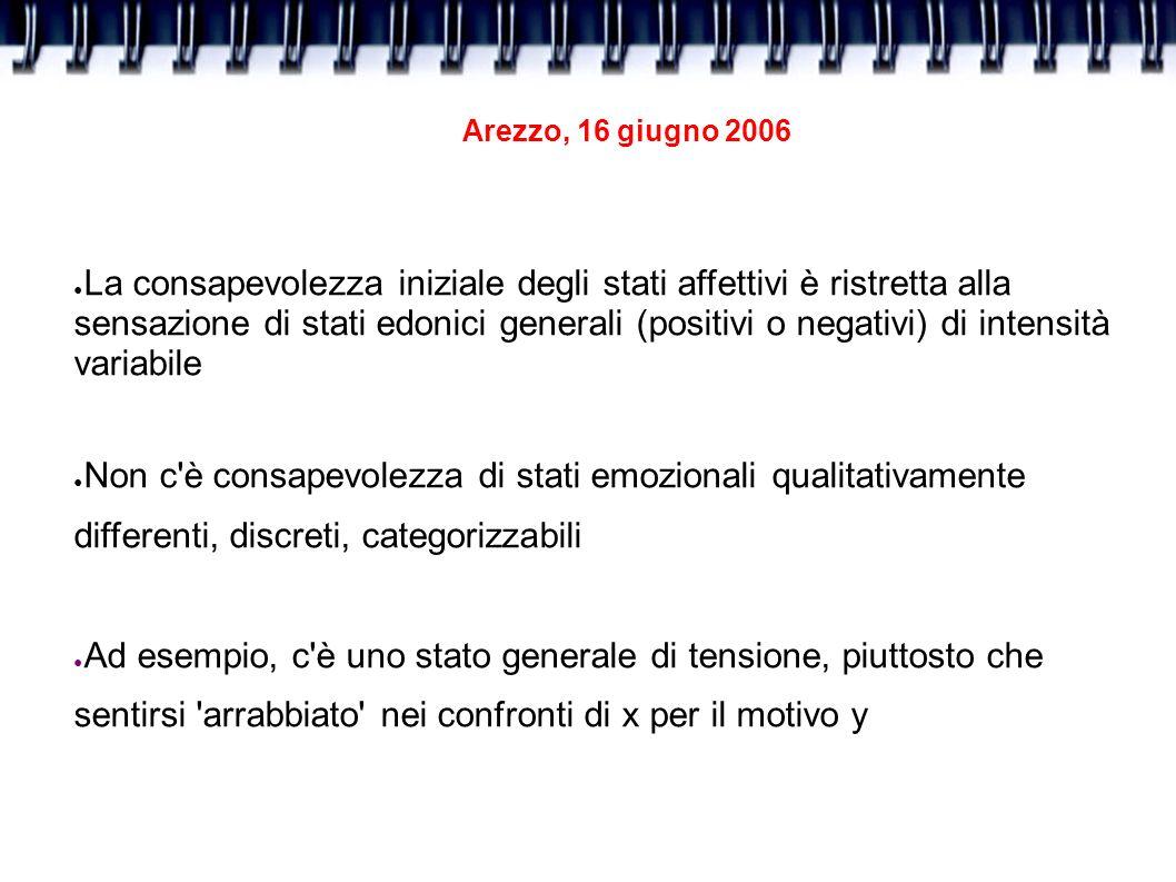 Arezzo, 16 giugno 2006 La consapevolezza iniziale degli stati affettivi è ristretta alla sensazione di stati edonici generali (positivi o negativi) di