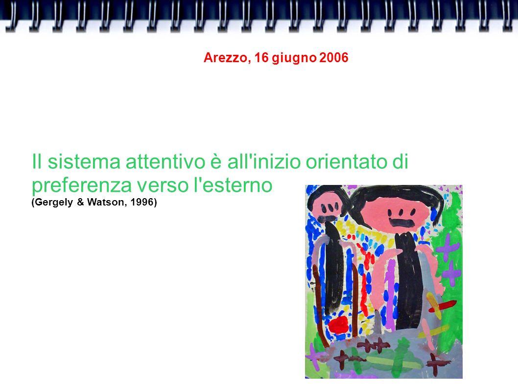 Arezzo, 16 giugno 2006 Il sistema attentivo è all'inizio orientato di preferenza verso l'esterno (Gergely & Watson, 1996)