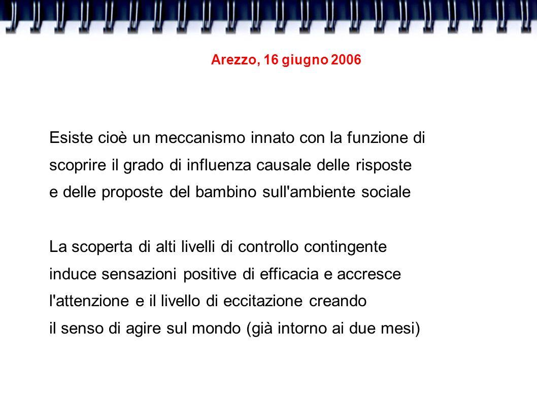 Arezzo, 16 giugno 2006 Esiste cioè un meccanismo innato con la funzione di scoprire il grado di influenza causale delle risposte e delle proposte del