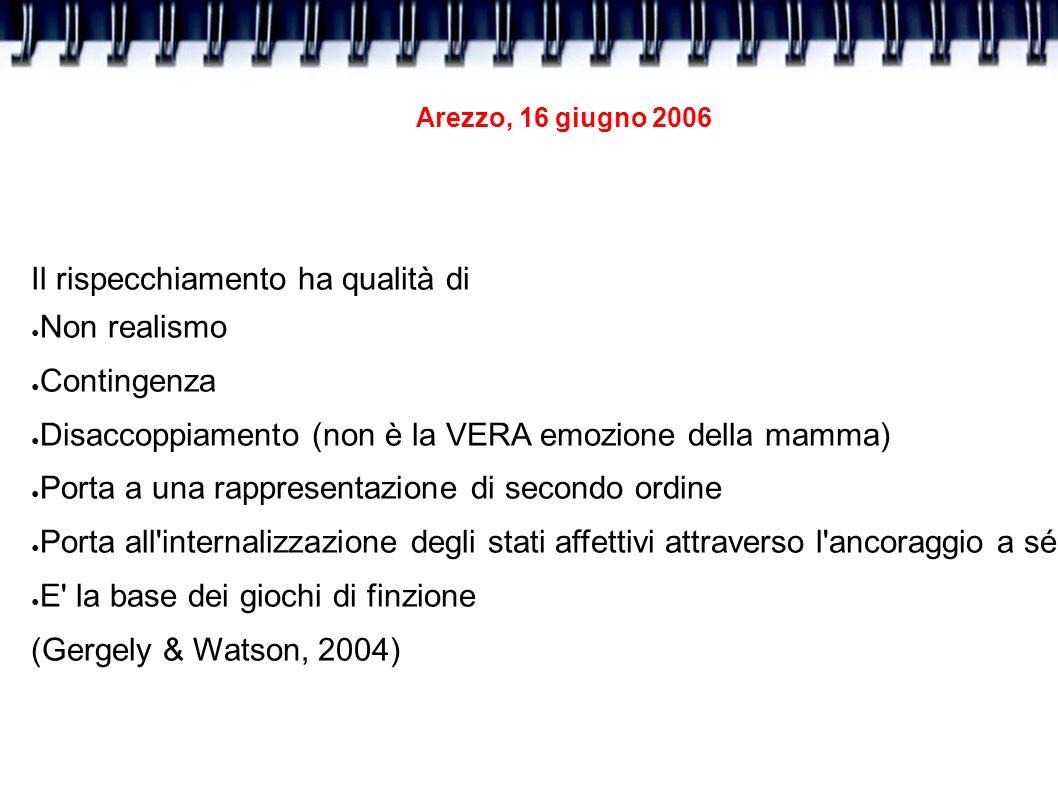 Arezzo, 16 giugno 2006 Il rispecchiamento ha qualità di Non realismo Contingenza Disaccoppiamento (non è la VERA emozione della mamma) Porta a una rap