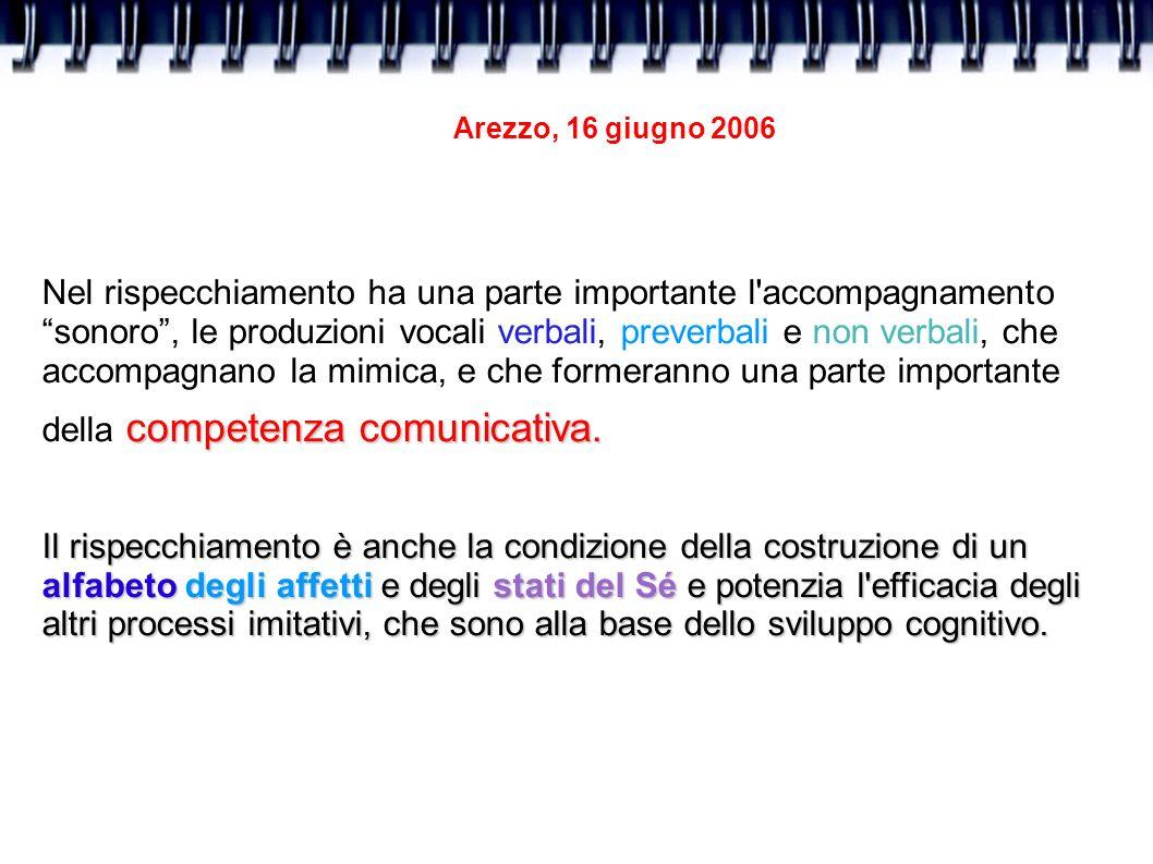 Arezzo, 16 giugno 2006 Nel rispecchiamento ha una parte importante l'accompagnamento sonoro, le produzioni vocali verbali, preverbali e non verbali, c