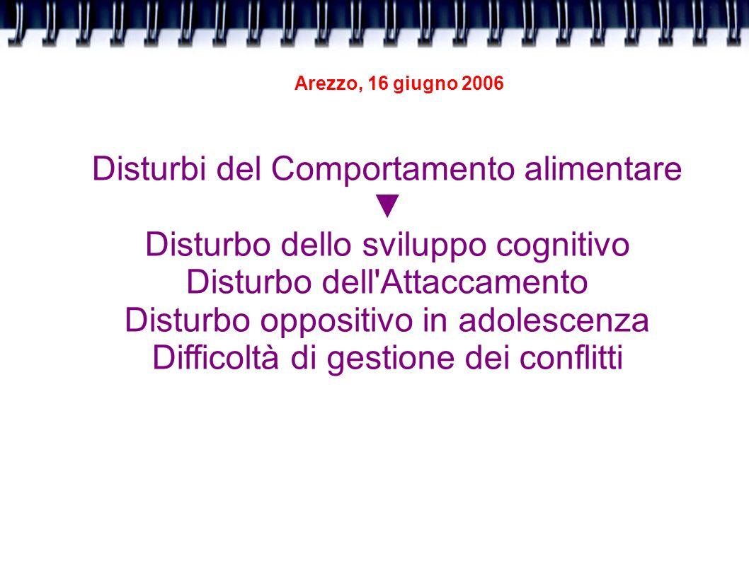 Arezzo, 16 giugno 2006 Disturbi del Comportamento alimentare Disturbo dello sviluppo cognitivo Disturbo dell'Attaccamento Disturbo oppositivo in adole