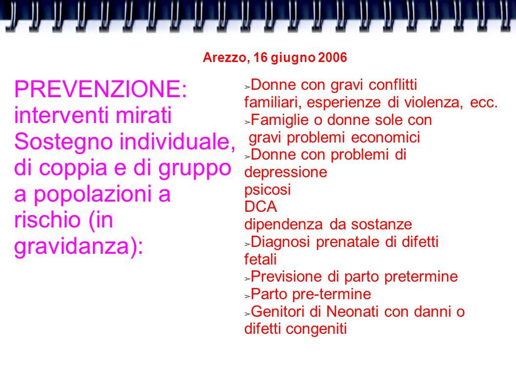 Arezzo, 16 giugno 2006 PREVENZIONE: interventi mirati Sostegno individuale, di coppia e di gruppo a popolazioni a rischio (in gravidanza): Donne con g