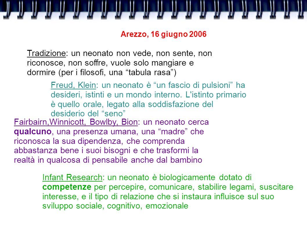 Arezzo, 16 giugno 2006 Donald Woods Winnicott: There is no such thing as a baby non può esistere un neonato senza qualcuno che se ne occupi: una teoria del contributo ambientale DIPENDENZA ASSOLUTA Dipendenza relativa Preoccupazione materna primaria