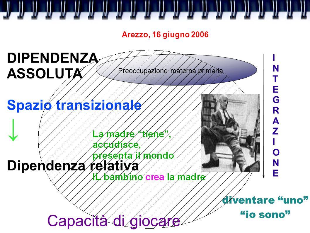 Arezzo, 16 giugno 2006 DIPENDENZA ASSOLUTA Spazio transizionale Dipendenza relativa Preoccupazione materna primaria INTEGRAZIONEINTEGRAZIONE diventare