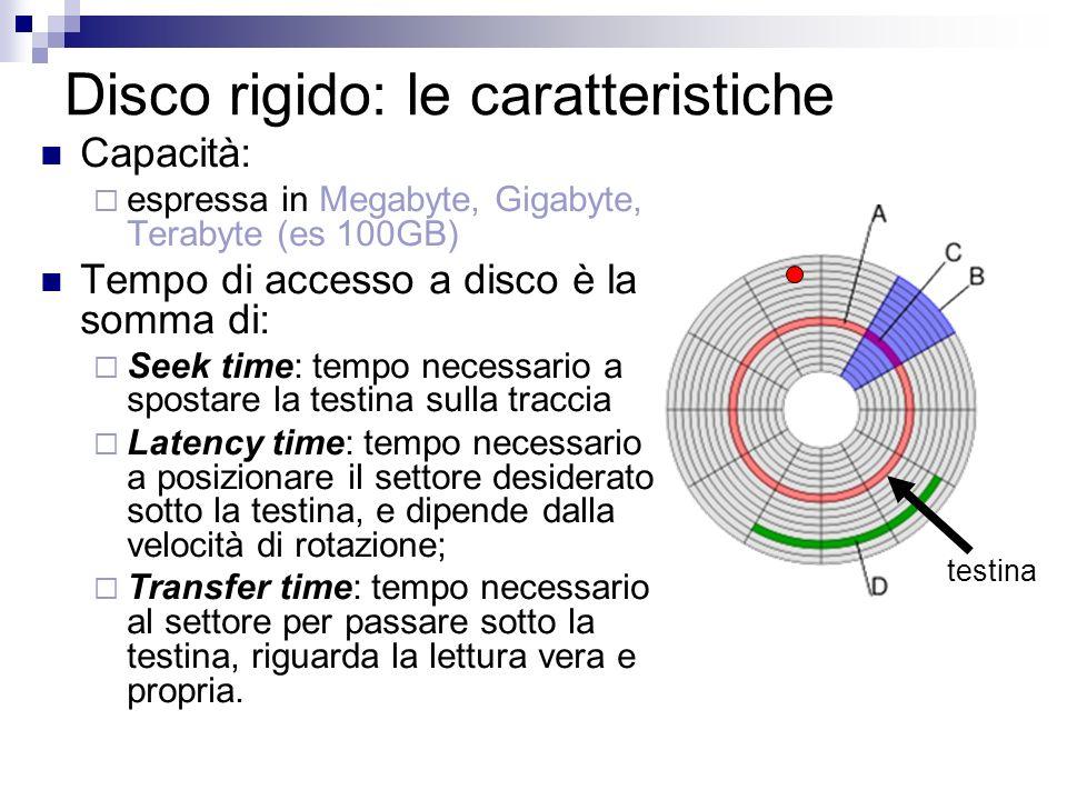Disco rigido: le caratteristiche Capacità: espressa in Megabyte, Gigabyte, Terabyte (es 100GB) Tempo di accesso a disco è la somma di: Seek time: temp