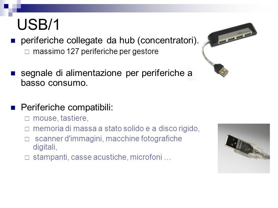 USB/1 periferiche collegate da hub (concentratori). massimo 127 periferiche per gestore segnale di alimentazione per periferiche a basso consumo. Peri