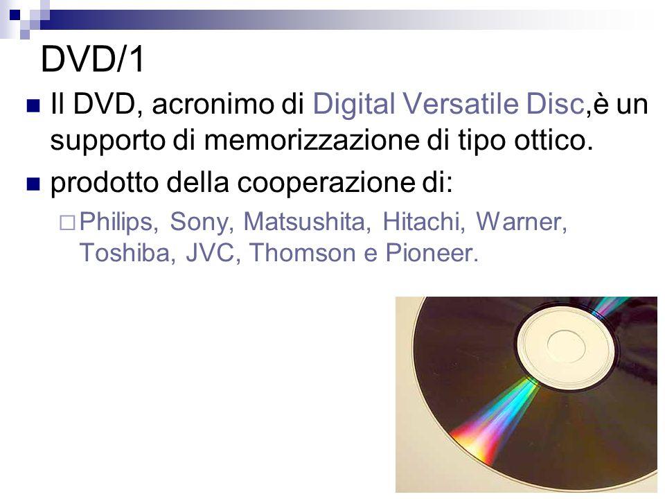 DVD/1 Il DVD, acronimo di Digital Versatile Disc,è un supporto di memorizzazione di tipo ottico. prodotto della cooperazione di: Philips, Sony, Matsus