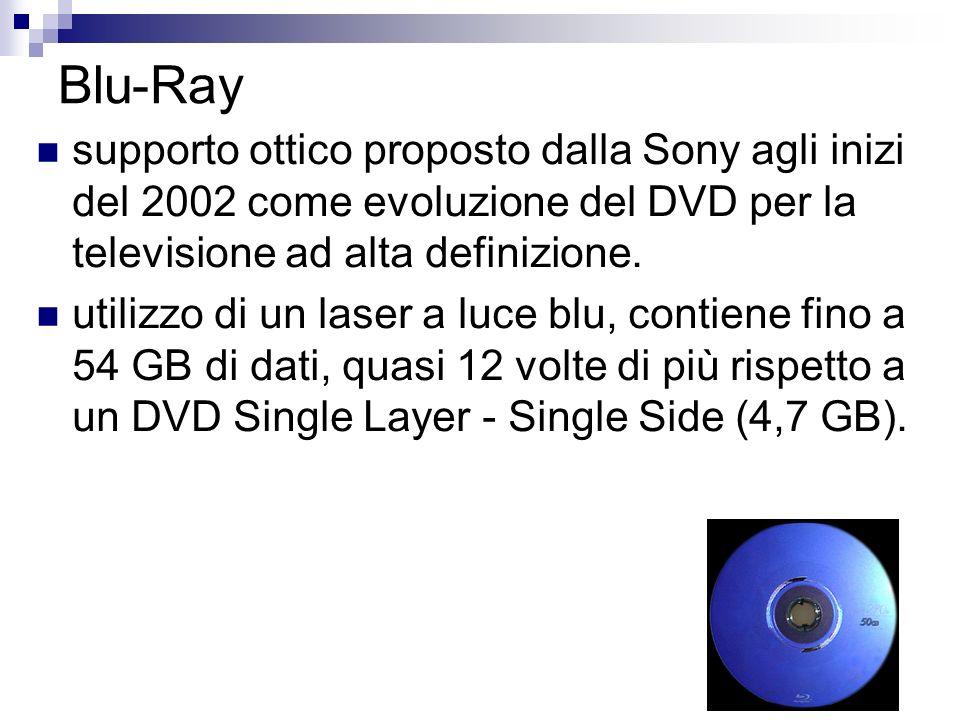 Blu-Ray supporto ottico proposto dalla Sony agli inizi del 2002 come evoluzione del DVD per la televisione ad alta definizione. utilizzo di un laser a