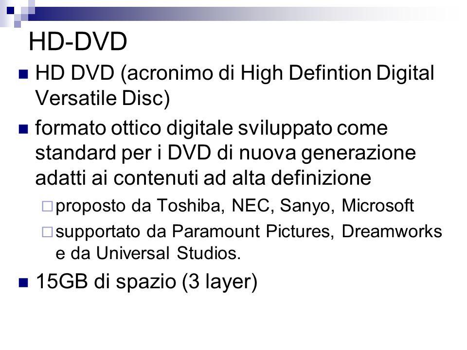 HD-DVD HD DVD (acronimo di High Defintion Digital Versatile Disc) formato ottico digitale sviluppato come standard per i DVD di nuova generazione adat