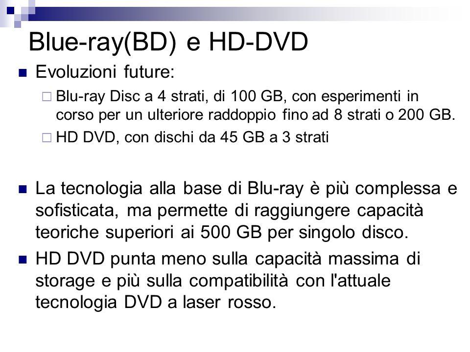 Blue-ray(BD) e HD-DVD Evoluzioni future: Blu-ray Disc a 4 strati, di 100 GB, con esperimenti in corso per un ulteriore raddoppio fino ad 8 strati o 20