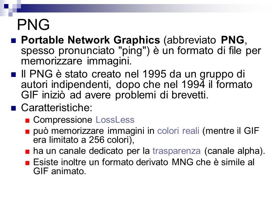 PNG Portable Network Graphics (abbreviato PNG, spesso pronunciato