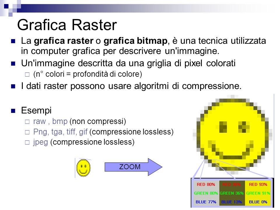 Grafica Raster La grafica raster o grafica bitmap, è una tecnica utilizzata in computer grafica per descrivere un'immagine. Un'immagine descritta da u
