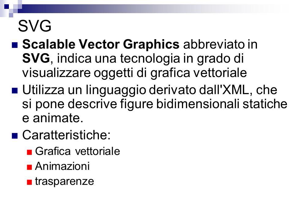 SVG Scalable Vector Graphics abbreviato in SVG, indica una tecnologia in grado di visualizzare oggetti di grafica vettoriale Utilizza un linguaggio de