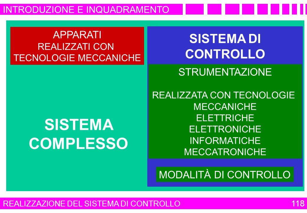 SISTEMA COMPLESSO APPARATI REALIZZATI CON TECNOLOGIE MECCANICHE SISTEMA DI CONTROLLO MODALITÀ DI CONTROLLO STRUMENTAZIONE REALIZZATA CON TECNOLOGIE ME
