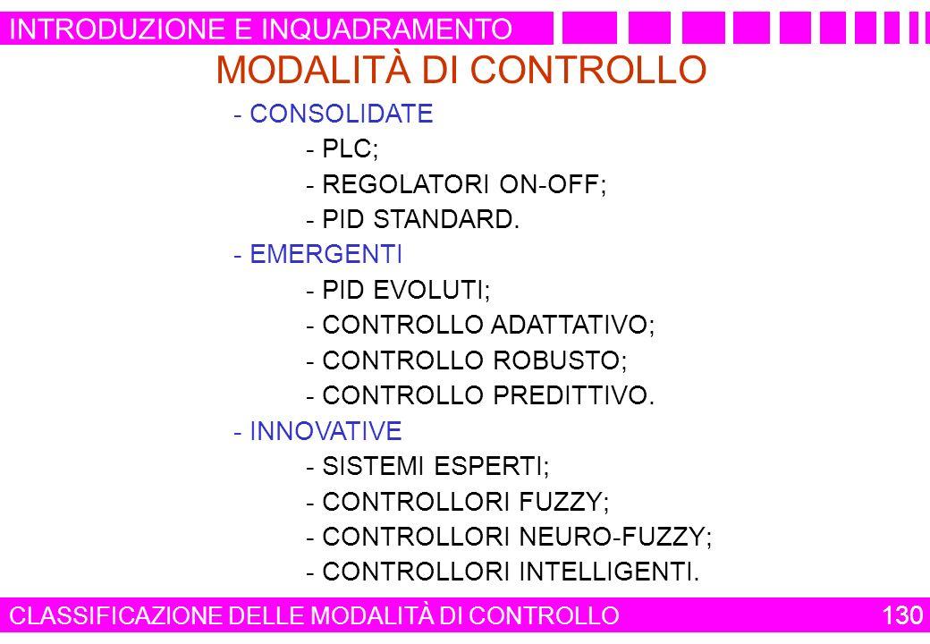 MODALITÀ DI CONTROLLO - CONSOLIDATE - EMERGENTI - INNOVATIVE - PLC; - REGOLATORI ON-OFF; - PID STANDARD. - PID EVOLUTI; - CONTROLLO ADATTATIVO; - CONT