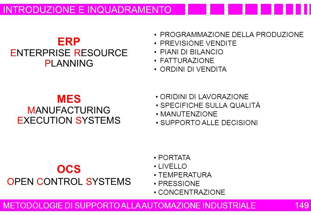 OCS OPEN CONTROL SYSTEMS MES MANUFACTURING EXECUTION SYSTEMS ERP ENTERPRISE RESOURCE PLANNING PROGRAMMAZIONE DELLA PRODUZIONE PREVISIONE VENDITE PIANI