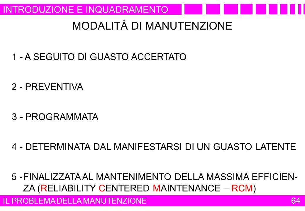 MODALITÀ DI MANUTENZIONE 1 - A SEGUITO DI GUASTO ACCERTATO 2 - PREVENTIVA 3 - PROGRAMMATA 4 - DETERMINATA DAL MANIFESTARSI DI UN GUASTO LATENTE 5 -FIN