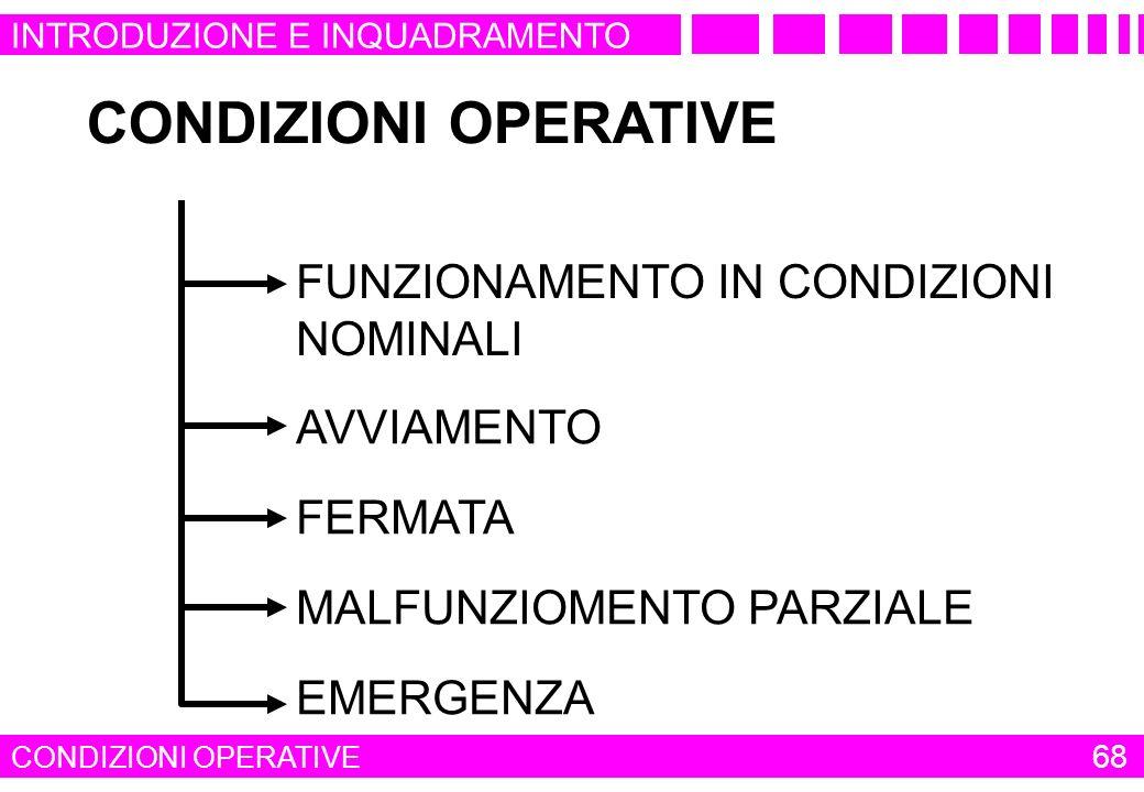 CONDIZIONI OPERATIVE FUNZIONAMENTO IN CONDIZIONI NOMINALI MALFUNZIOMENTO PARZIALE FERMATA AVVIAMENTO EMERGENZA CONDIZIONI OPERATIVE 68 INTRODUZIONE E