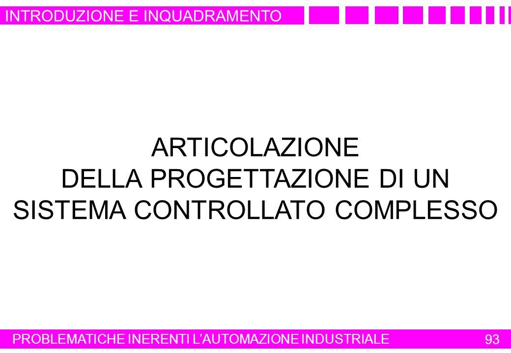 ARTICOLAZIONE DELLA PROGETTAZIONE DI UN SISTEMA CONTROLLATO COMPLESSO INTRODUZIONE E INQUADRAMENTO PROBLEMATICHE INERENTI LAUTOMAZIONE INDUSTRIALE 93