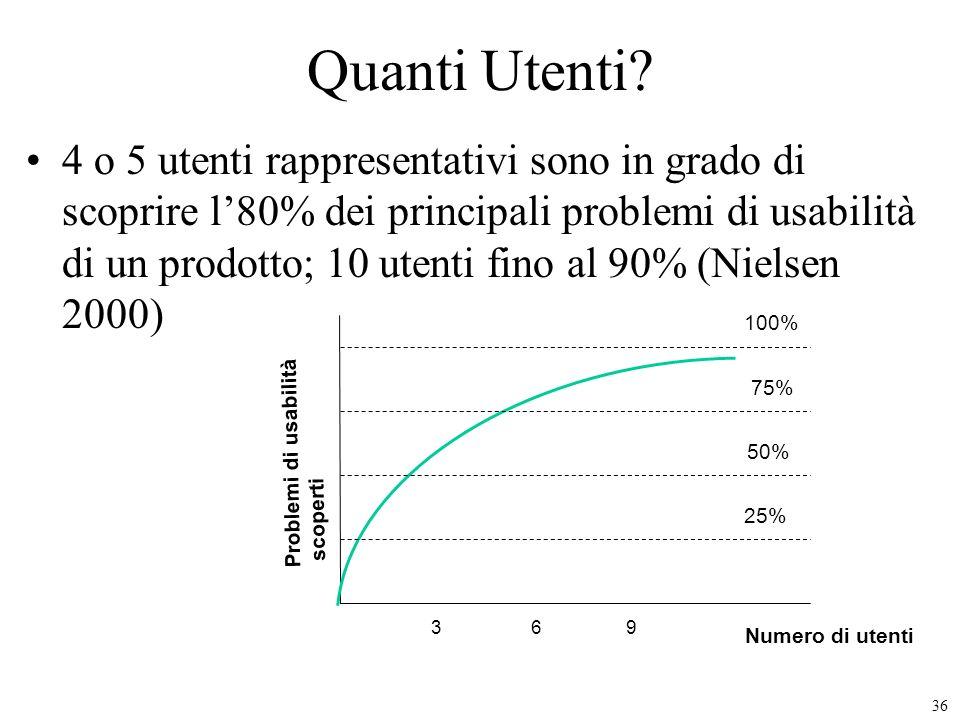 36 Quanti Utenti? 4 o 5 utenti rappresentativi sono in grado di scoprire l80% dei principali problemi di usabilità di un prodotto; 10 utenti fino al 9