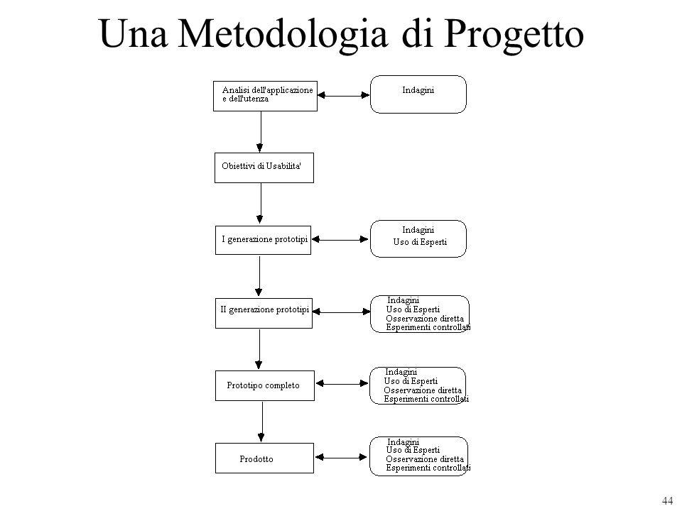 44 Una Metodologia di Progetto