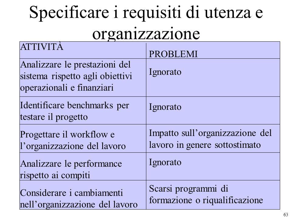 63 Specificare i requisiti di utenza e organizzazione ATTIVITÀ Analizzare le prestazioni del sistema rispetto agli obiettivi operazionali e finanziari