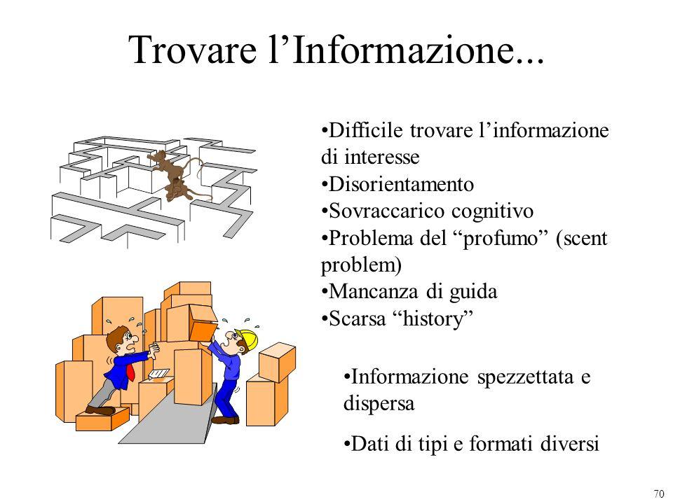 70 Trovare lInformazione... Informazione spezzettata e dispersa Dati di tipi e formati diversi Difficile trovare linformazione di interesse Disorienta