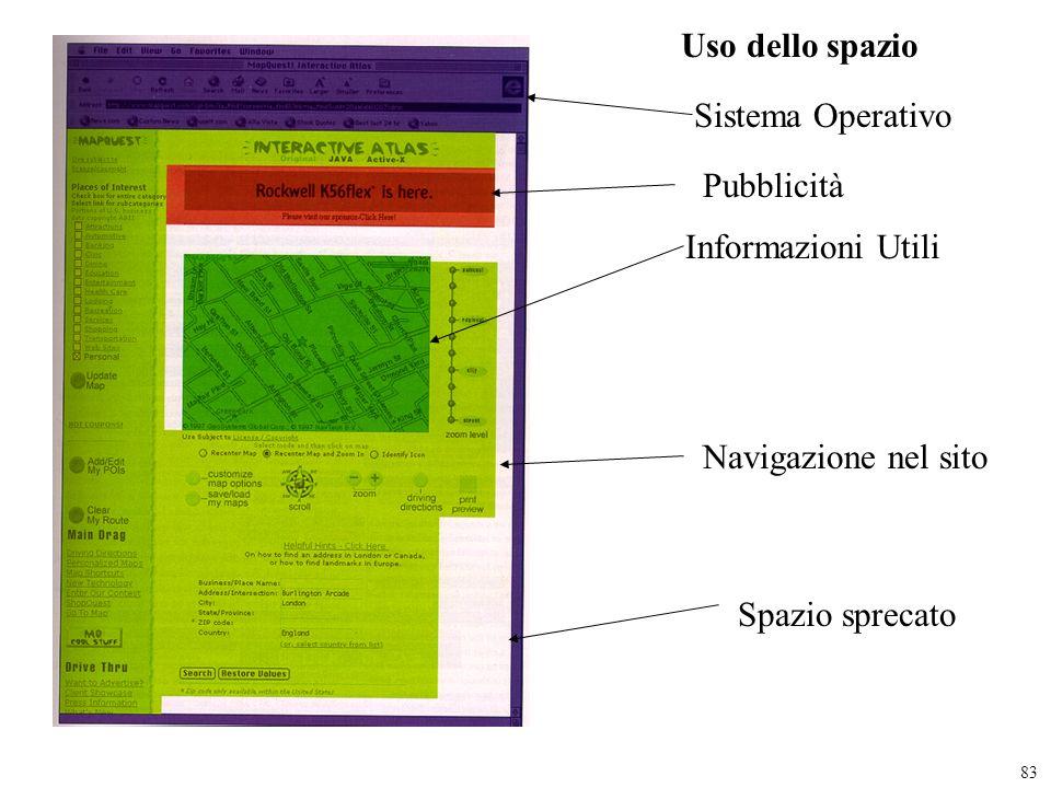 83 Uso dello spazio Informazioni Utili Navigazione nel sito Pubblicità Sistema Operativo Spazio sprecato