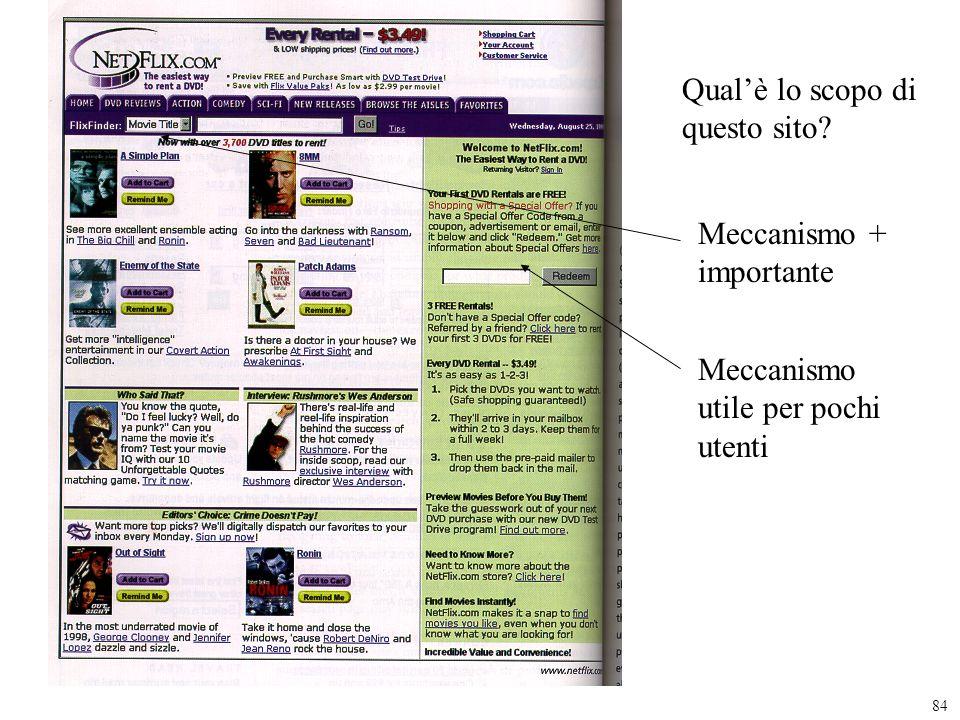 84 Qualè lo scopo di questo sito? Meccanismo + importante Meccanismo utile per pochi utenti