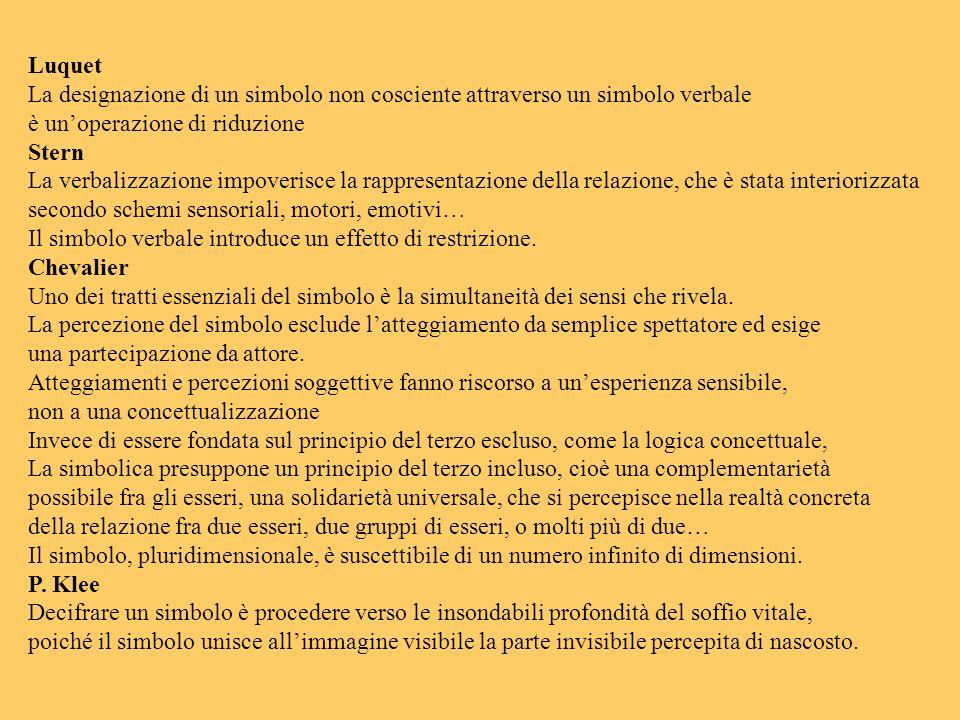 Luquet La designazione di un simbolo non cosciente attraverso un simbolo verbale è unoperazione di riduzione Stern La verbalizzazione impoverisce la r
