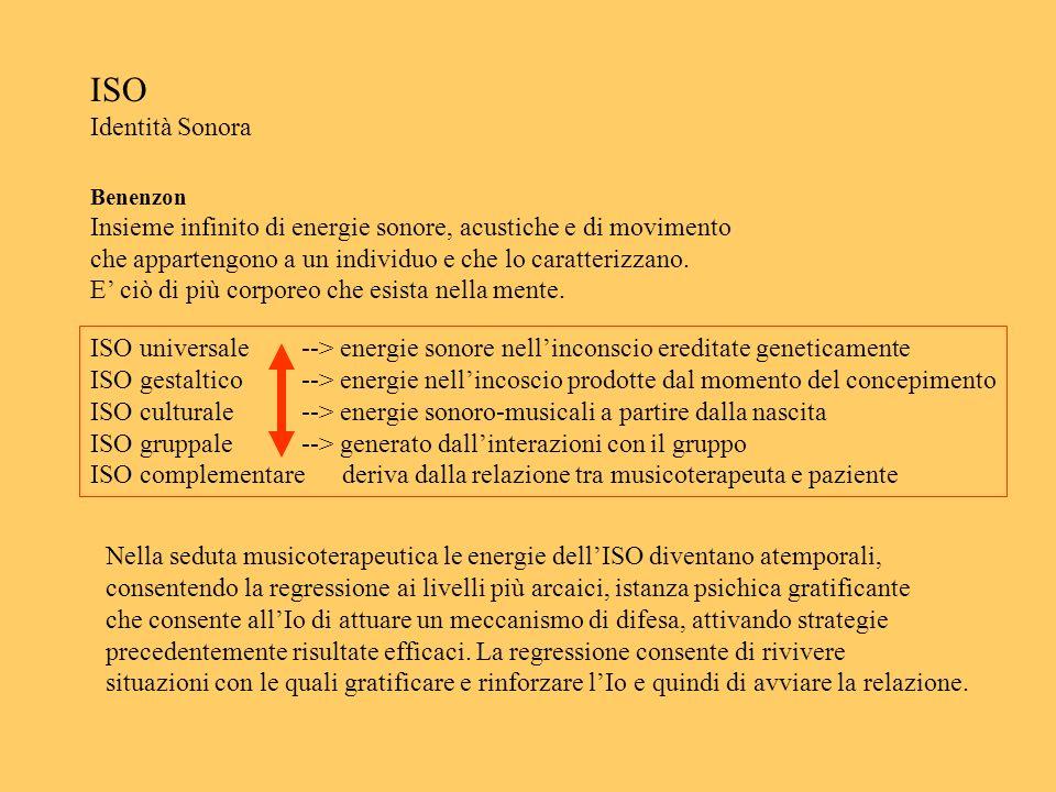 ISO Identità Sonora Benenzon Insieme infinito di energie sonore, acustiche e di movimento che appartengono a un individuo e che lo caratterizzano. E c