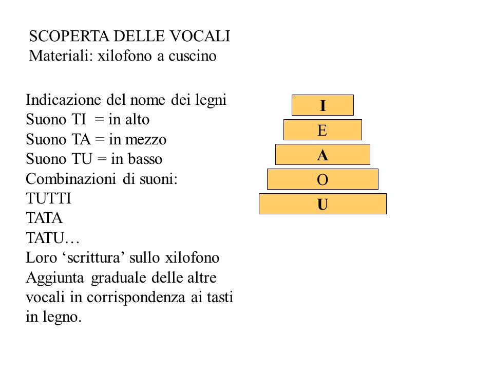 SCOPERTA DELLE VOCALI Materiali: xilofono a cuscino Indicazione del nome dei legni Suono TI = in alto Suono TA = in mezzo Suono TU = in basso Combinaz