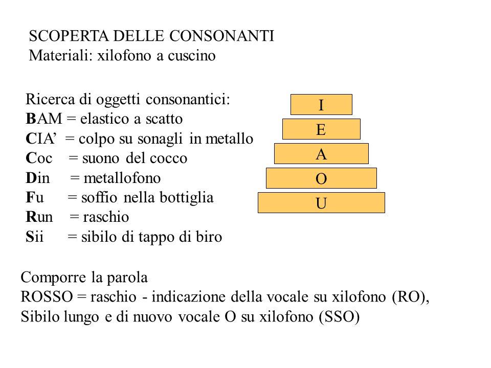 SCOPERTA DELLE CONSONANTI Materiali: xilofono a cuscino Ricerca di oggetti consonantici: BAM = elastico a scatto CIA = colpo su sonagli in metallo Coc