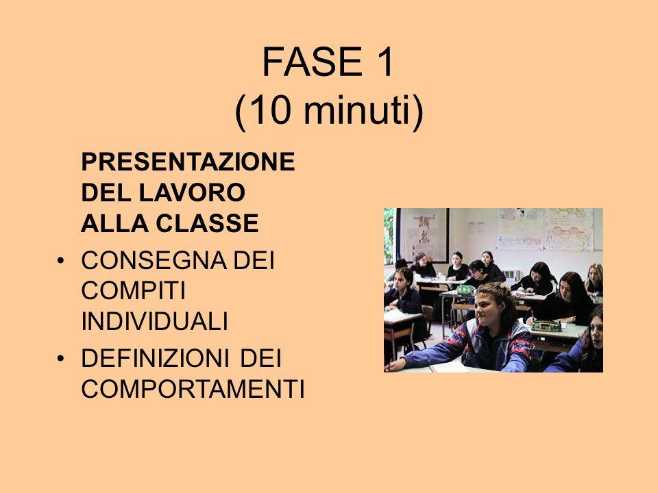 FASE 1 (10 minuti) PRESENTAZIONE DEL LAVORO ALLA CLASSE CONSEGNA DEI COMPITI INDIVIDUALI DEFINIZIONI DEI COMPORTAMENTI