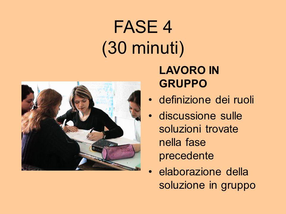 FASE 4 (30 minuti) LAVORO IN GRUPPO definizione dei ruoli discussione sulle soluzioni trovate nella fase precedente elaborazione della soluzione in gr