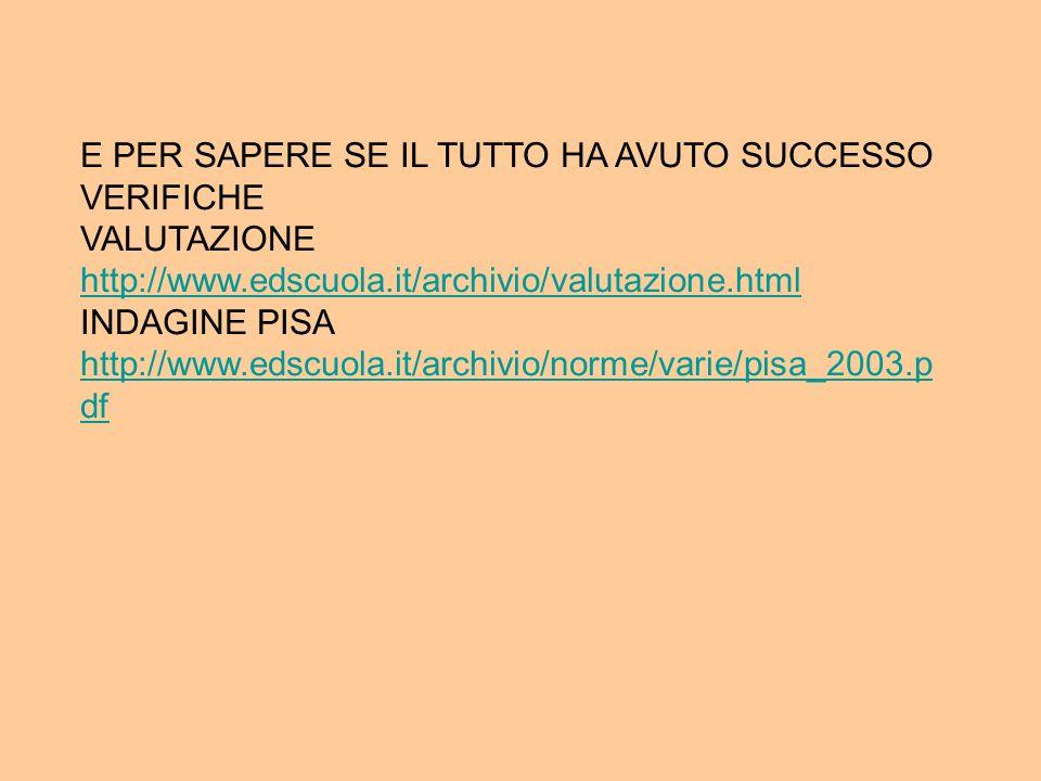 E PER SAPERE SE IL TUTTO HA AVUTO SUCCESSO VERIFICHE VALUTAZIONE http://www.edscuola.it/archivio/valutazione.html INDAGINE PISA http://www.edscuola.it