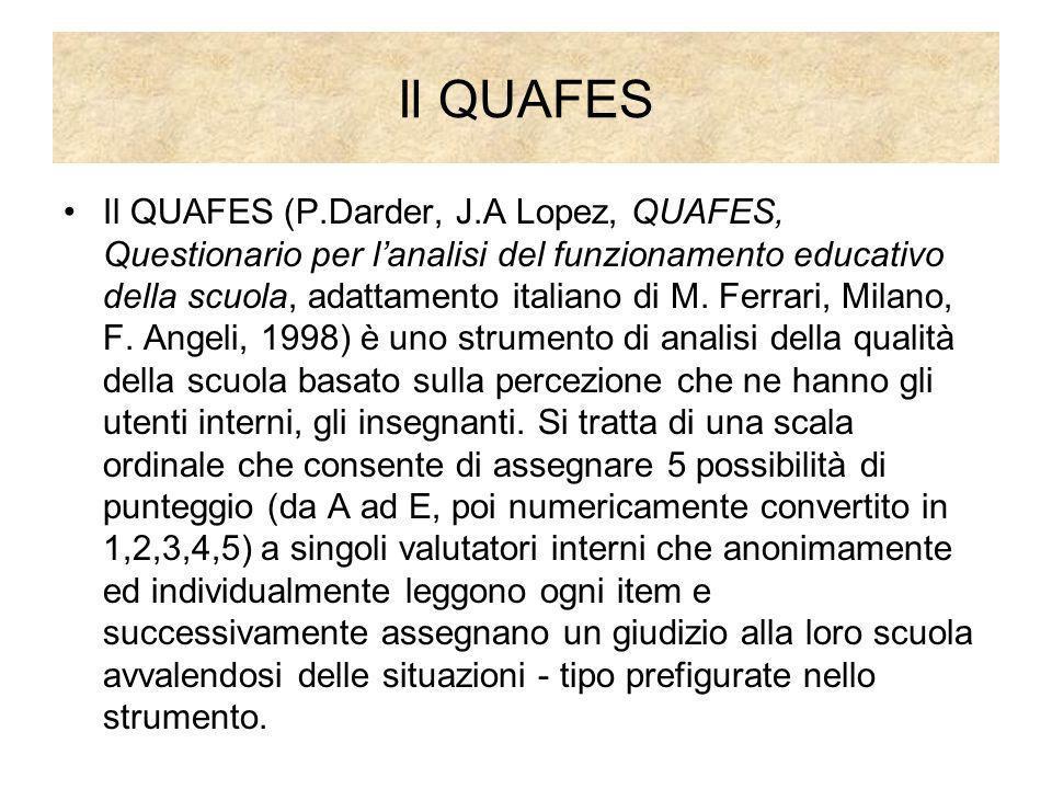 Il QUAFES Il QUAFES (P.Darder, J.A Lopez, QUAFES, Questionario per lanalisi del funzionamento educativo della scuola, adattamento italiano di M. Ferra