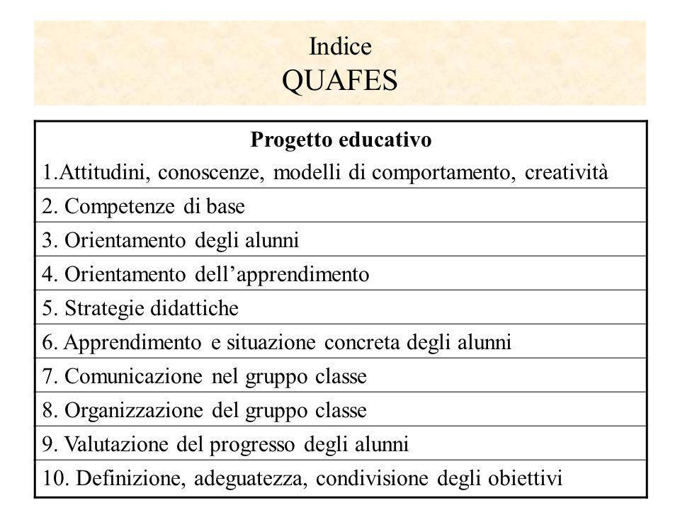 Indice QUAFES Progetto educativo 1.Attitudini, conoscenze, modelli di comportamento, creatività 2. Competenze di base 3. Orientamento degli alunni 4.