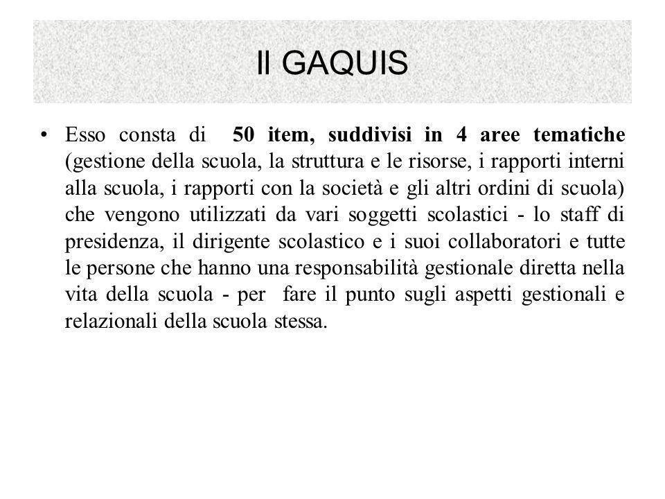 Il GAQUIS Esso consta di 50 item, suddivisi in 4 aree tematiche (gestione della scuola, la struttura e le risorse, i rapporti interni alla scuola, i r