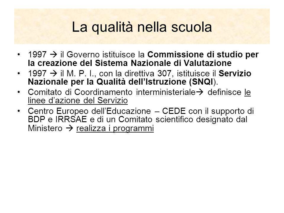 Il QUAFES Il QUAFES (P.Darder, J.A Lopez, QUAFES, Questionario per lanalisi del funzionamento educativo della scuola, adattamento italiano di M.