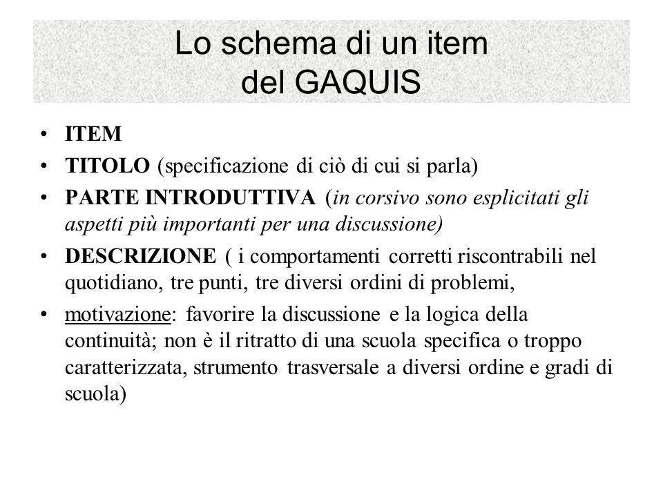 Lo schema di un item del GAQUIS ITEM TITOLO (specificazione di ciò di cui si parla) PARTE INTRODUTTIVA (in corsivo sono esplicitati gli aspetti più im