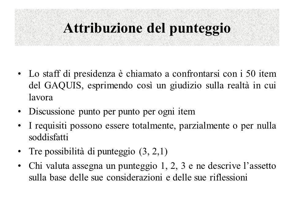 Attribuzione del punteggio Lo staff di presidenza è chiamato a confrontarsi con i 50 item del GAQUIS, esprimendo così un giudizio sulla realtà in cui