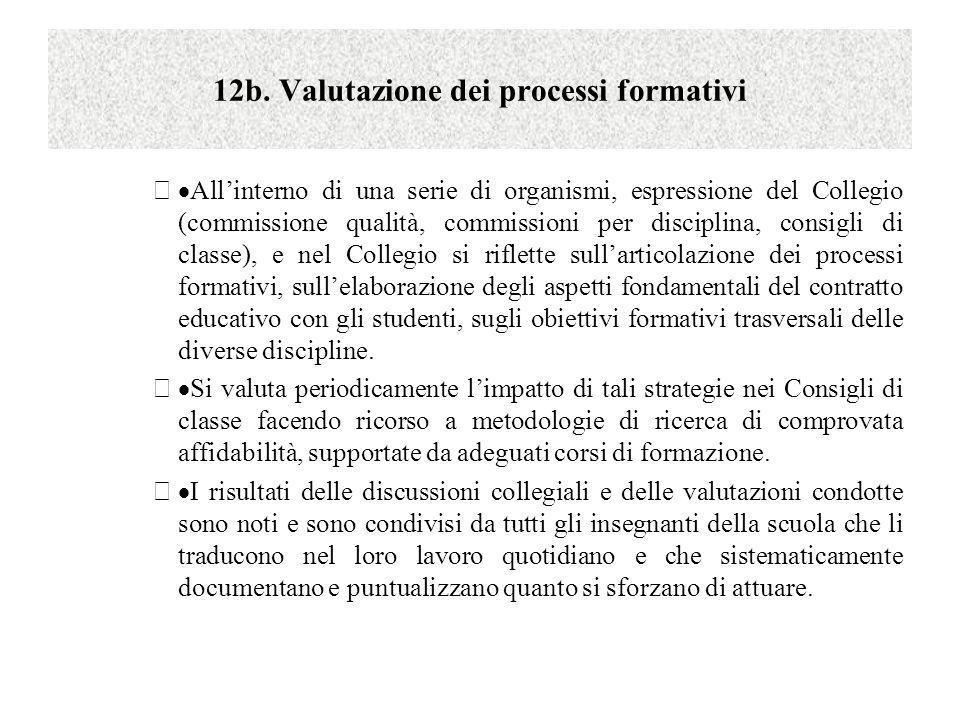 12b. Valutazione dei processi formativi Allinterno di una serie di organismi, espressione del Collegio (commissione qualità, commissioni per disciplin