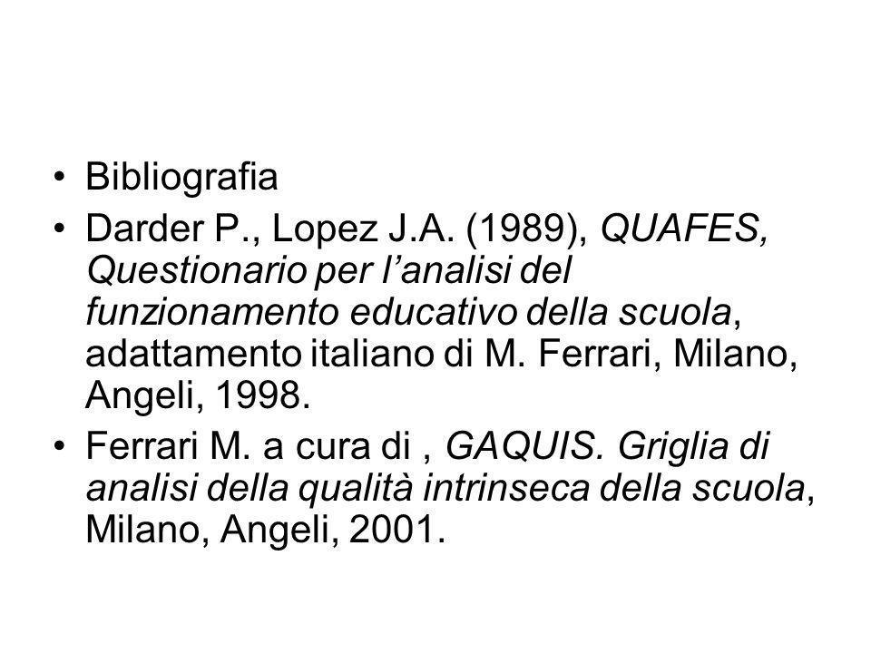 Bibliografia Darder P., Lopez J.A. (1989), QUAFES, Questionario per lanalisi del funzionamento educativo della scuola, adattamento italiano di M. Ferr