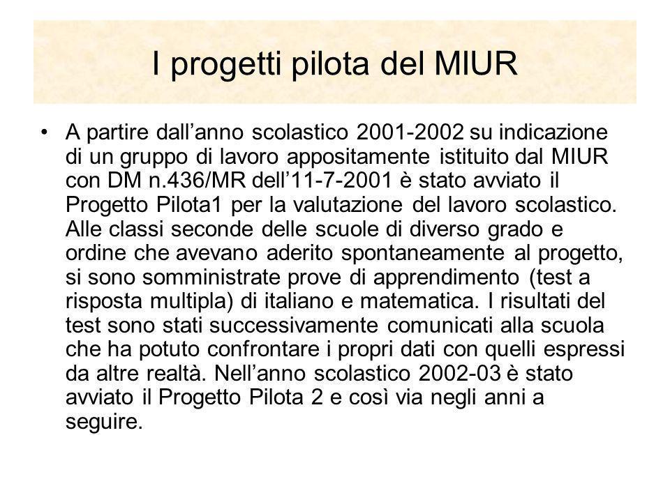 I progetti pilota del MIUR A partire dallanno scolastico 2001-2002 su indicazione di un gruppo di lavoro appositamente istituito dal MIUR con DM n.436