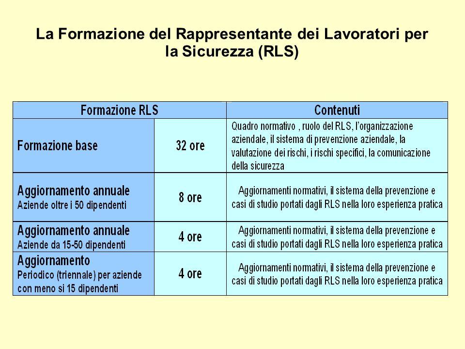 La Formazione del Rappresentante dei Lavoratori per la Sicurezza (RLS)